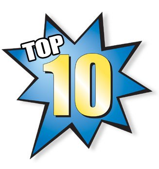 Top 10 Most Popular Posts from 2013