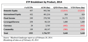 Tactical ETF Managers