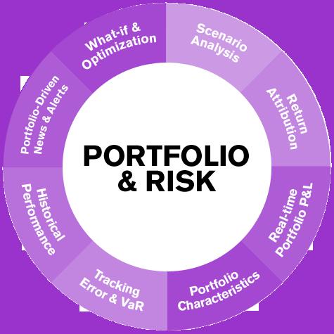 Ezra Group LLC What's New in Portfolio Rebalancing Tools